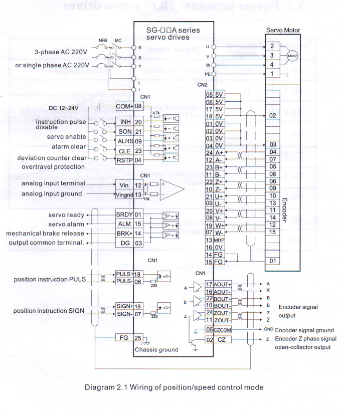 Diy Cnc Wiring Diagram • Wiring And Engine Diagram