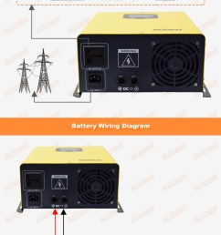 low frequency inverter pwm solar inverter based on transformer technology strong loading capacity used for all kinds of home office equipments solar power  [ 1000 x 2133 Pixel ]