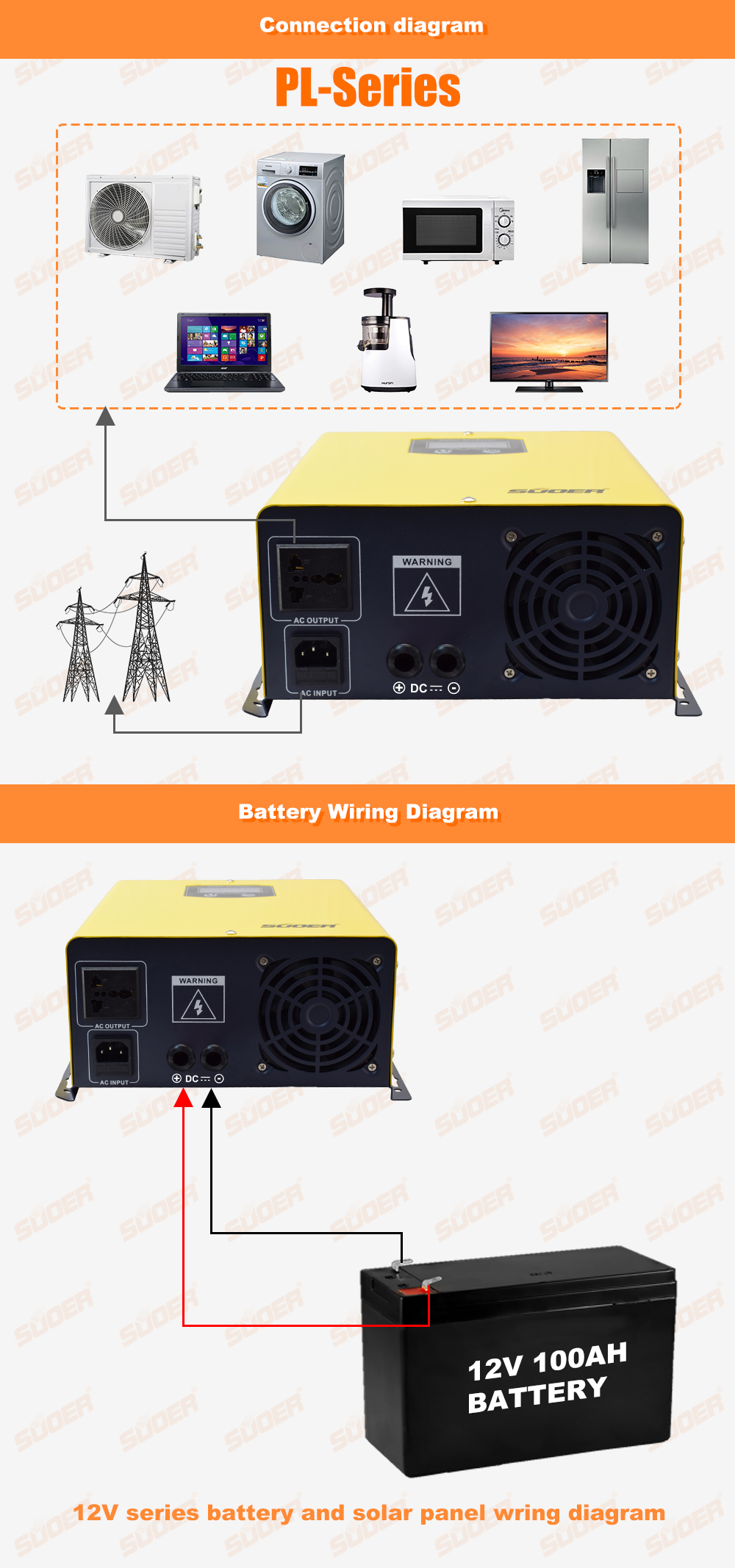 medium resolution of low frequency inverter pwm solar inverter based on transformer technology strong loading capacity used for all kinds of home office equipments solar power