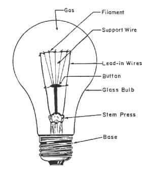 Incandescent Light Bulbs Incandescent Ceiling Fans with