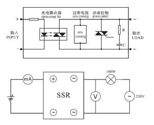 SSRDA W1SSRAA W1,solid state relay omron  China Xurui