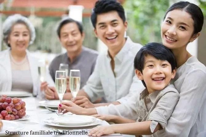 Le nouveau rôle du père dans la famille