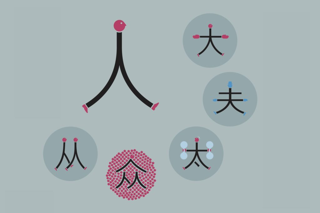How To Pick Up A Chinese Name | Chineasy Blog