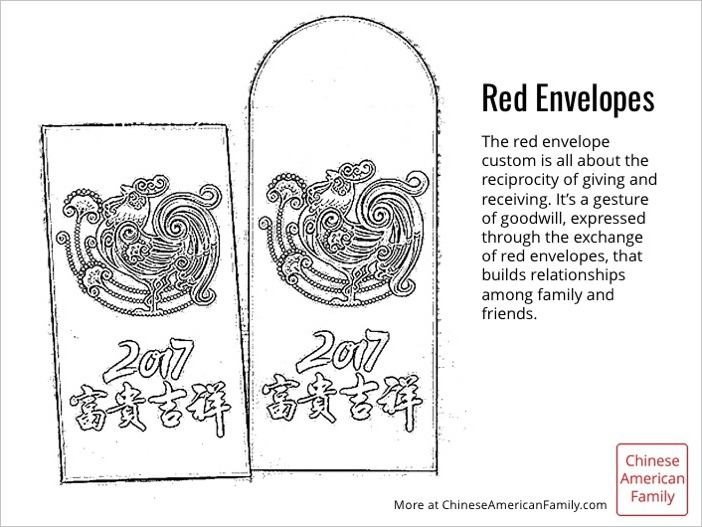 Chinese Envelope Coloring Coloring Pages