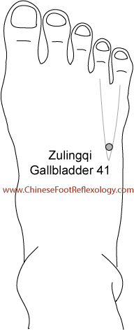 TipTuesdayAcupuncture Point of the Week Bladder 60 t
