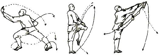 What is Shaolin Xiao Hong Chuan or Small Form Hong Boxing