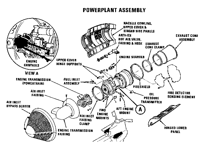 Boeing CH-47D Chinook Engine Diagrams.