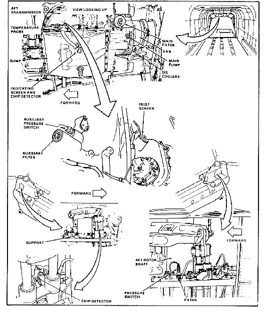 Boeing H-47 Chinook helicopter Aft Transmission area.