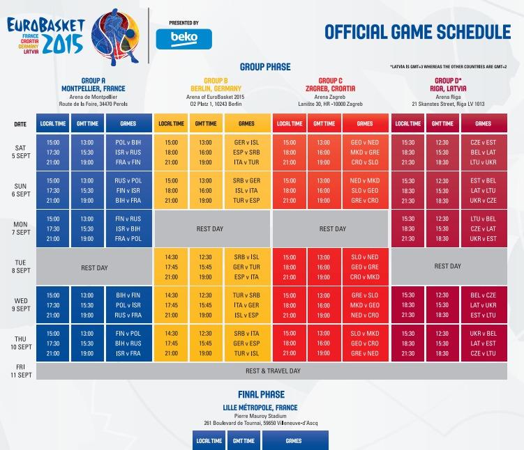 basketball em 2015 pdf spielplan