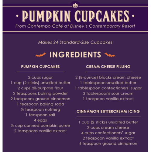 Contempo Cafe's Pumpkin Cupcake Recipe is Spooky Good! 2