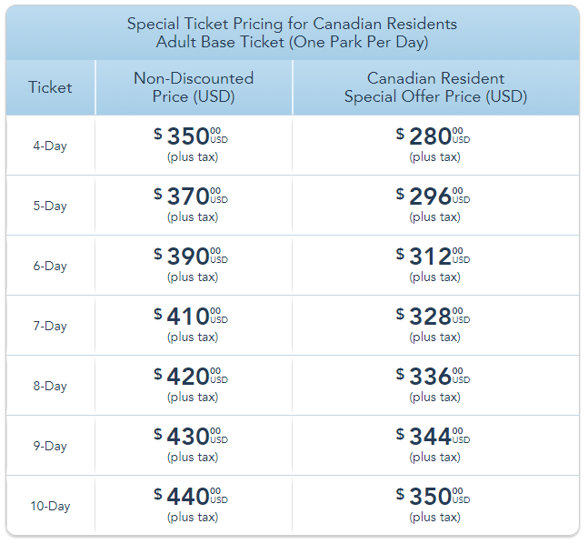 Canadian Ticket Discount