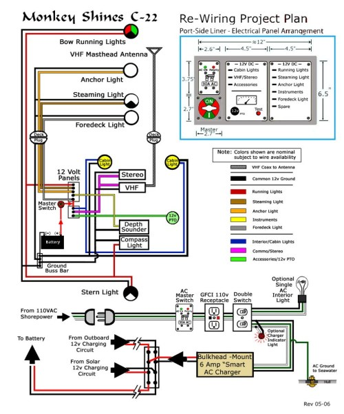 small resolution of cabin dc wiring diagram data diagram schematic cabin dc wiring diagram