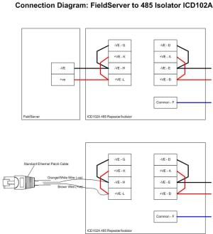 FieldServer 485 Connection Diagram to Isolator ICD102A