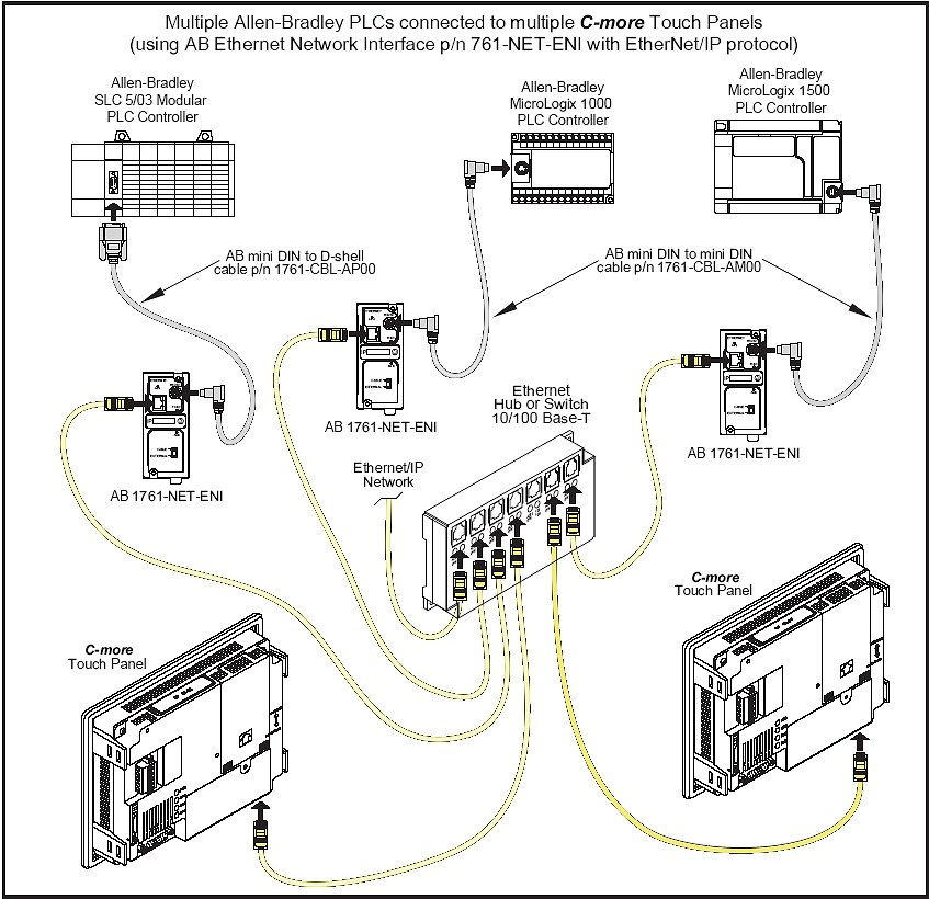 Rs232 Cable Wiring Diagram RS232 Schematic Wiring Diagram