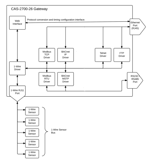 small resolution of bacnet wiring diagram wire management wiring diagram bacnet wiring diagram