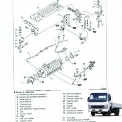 1999 Mitsubishi Canter Wiring Diagram 2002 Lancer Radio Fuso Obd Location Diagrams Repair