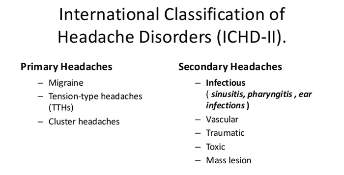 The Management of Common Recurrent Headaches by Chiropractors
