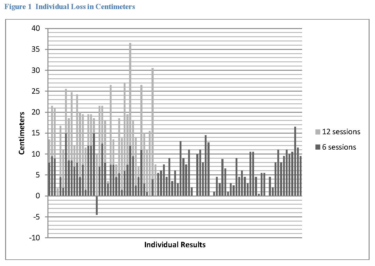 Clinical_Results_of_Application_of_Low_Level_Laser_Therapy_in_Body_Contouring_and_Spot_Fat_Reduction_rev_7-4_Page_06