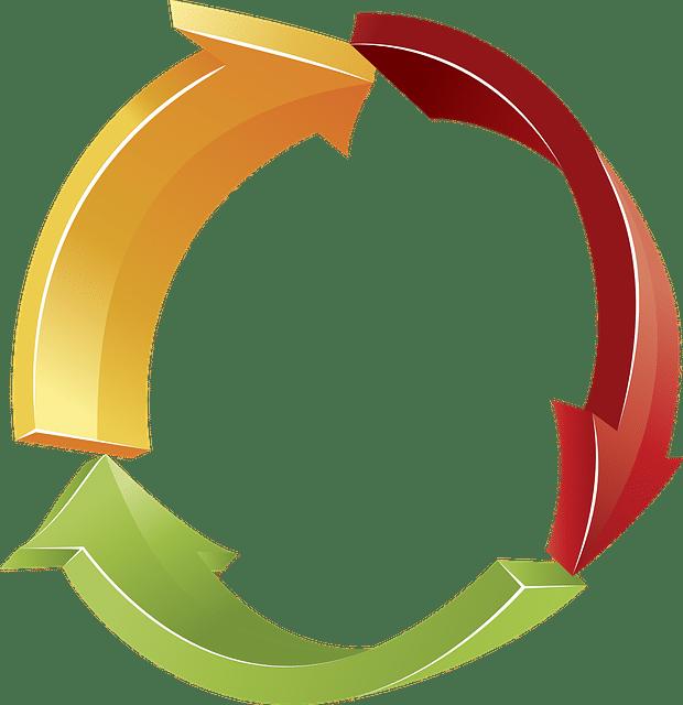 黄色と赤色と緑色の矢印が円を描いているイラスト