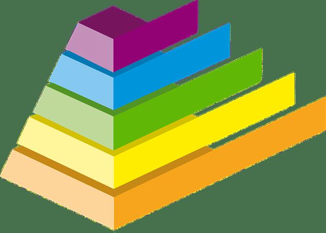 ピラミッド的インフォグラフィック