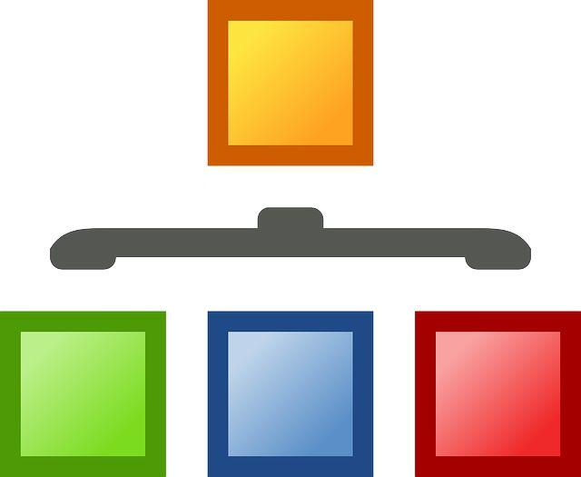 黄色のブロックを緑と青と赤のブロックに分ける