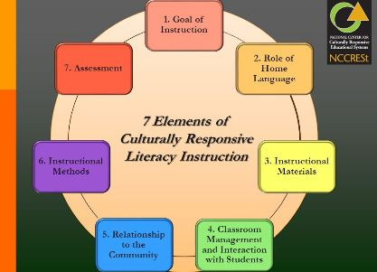 Culturally Responsive Literacy Instruction The Elaboratory