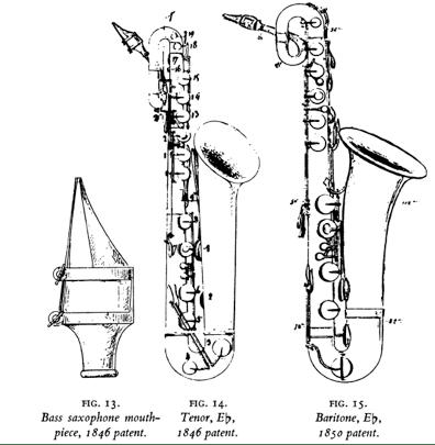 Patentes de saxofón tenor y barítono