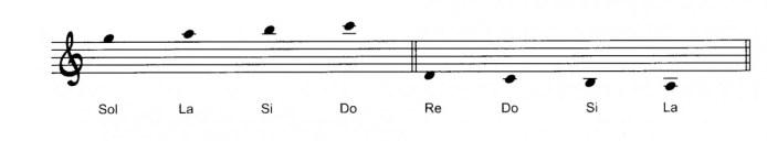 tagli_addizionali_musica