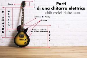 Parti di una chitarra elettrica