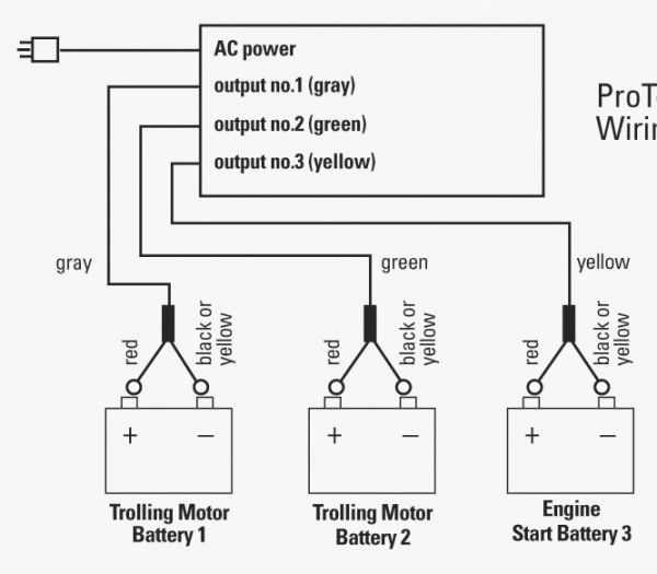 wiring diagram for minn kota 24 volt  u2013 powerking co
