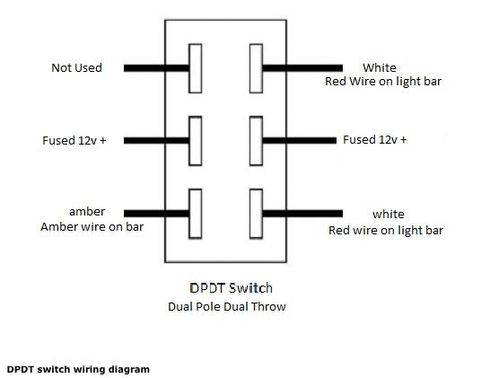 Bi Color Double Row LED Bars
