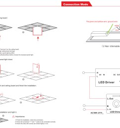 2x2 led flat panel light fixture dimmable drop ceiling lights 40k 50kpanel light project [ 4600 x 3000 Pixel ]