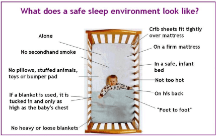 Image result for crib safety standards
