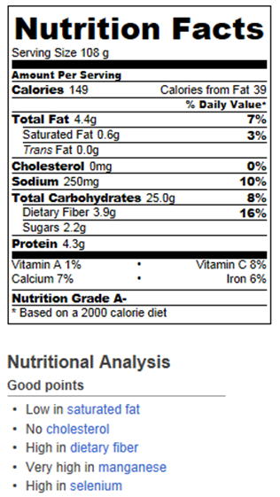 Facts About Healthy Eating Lemon Blueberry Cake Calories And Nutrition Facts