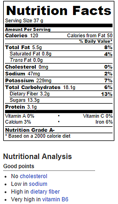 No Bake Brownies Nutrition Facts  Chocolate Covered Katie