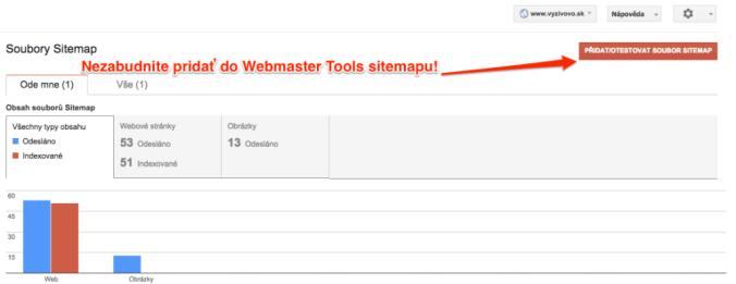 Sitemapa v Google Webmaster Tools