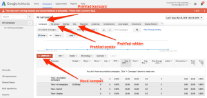 Google AdWords – PPC kampane pre affiliate web
