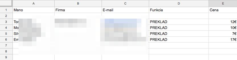 Google Sheets Maďarsko