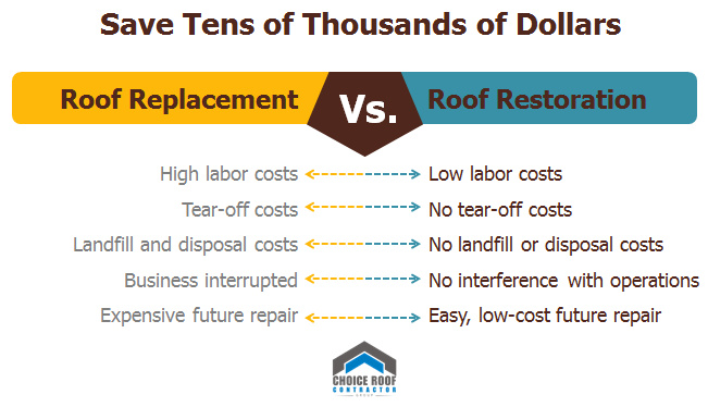roof replacement vs restoration