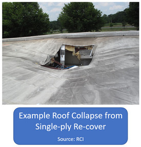 single-ply-recover-collapse