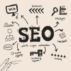 commercial seo