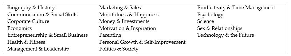 Grow personally. Hone your skills.