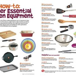 Essential Tools For The Kitchen Remodeling A Small Top 28 43 Cooking Equipment Foodell What Is