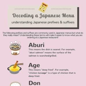 Understanding Japanese Food Terms