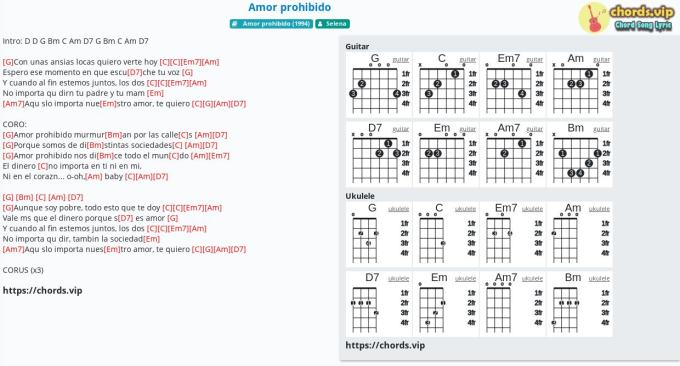Chord Amor Prohibido Selena Tab Song Lyric Sheet Guitar Ukulele Chords Vip