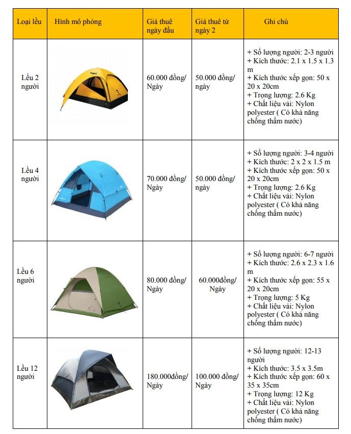 Bảng giá cho thuê lều