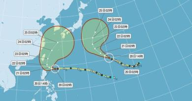Typhoon Goni's Path