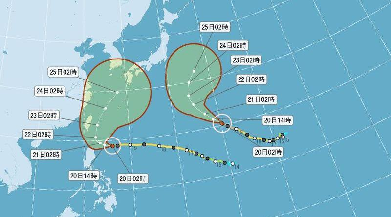 Typhoon Goni's Path