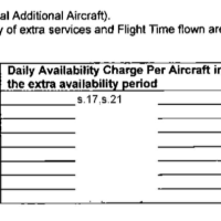 BC Wildfire Tanker Cost FOI - The Devil is in the -redacted- Details