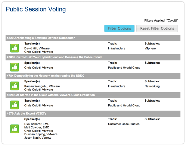 VMworld 2013 Voting